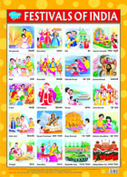 Festivals of India (Chart 43x60)