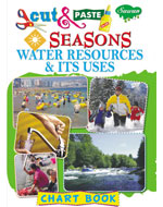 Cut & Paste Seasons/water Resources & Its Uses